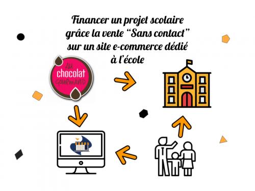 Financer un projet scolaire avec la vente en ligne